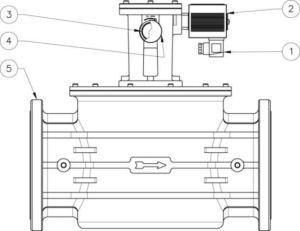 Клапан M16-RM N.С. DN125 – DN300-1