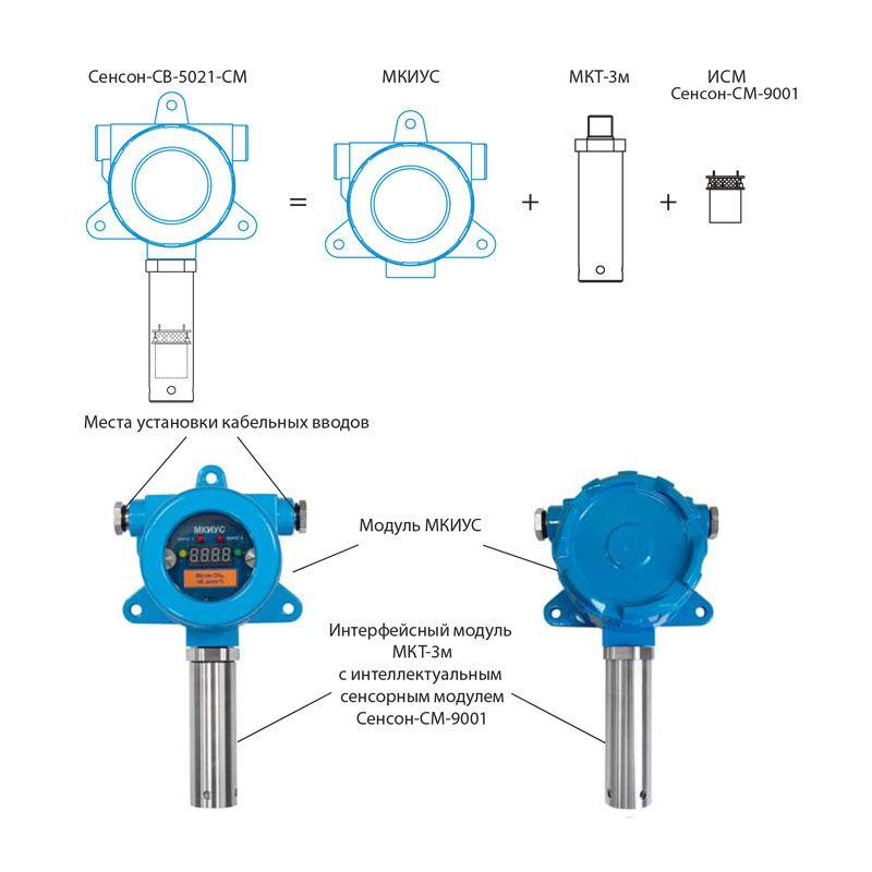 Устройство Сенсон-СВ-5021