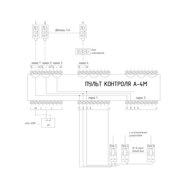 Пульт контроля А-4М серии ИГС-98, структурная схема